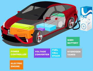 Hydrogen fuel cell red vehicle - parts