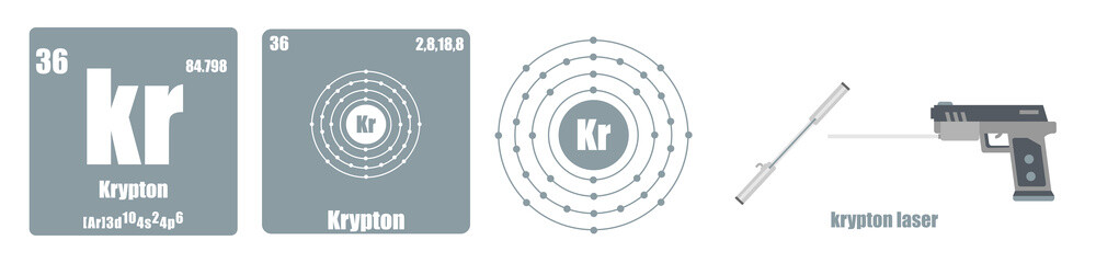 Periodic Table of element group VIII The noble gases Krypton