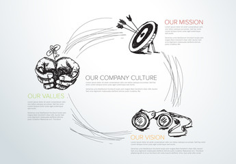 Mission Statement Infographic with Hand-drawn Illustrations