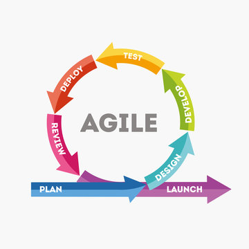 The concept of rapid product development. The concept of the sprint product development. Diagram of life cycle of product development in flat style. Vector illustration Eps10 file