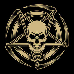 Pentagram of scythes with a skull in the center