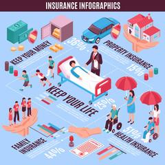 Insurance Infographics Isometric Layout