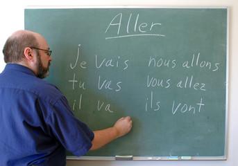 french teacher Fotobehang