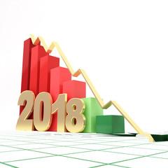 2018 bar graph going down