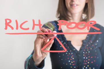 Rich - Poor balance concept