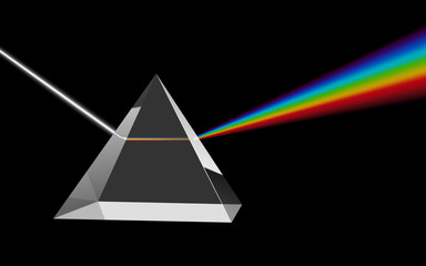 Dispersion of Visible Light Going through Glass Prism