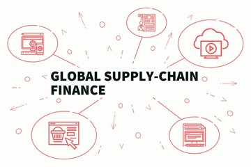 Business illustration showing the concept of global supply-chain finance