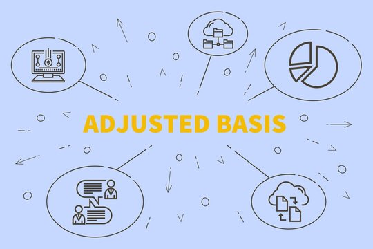 Business illustration showing the concept of adjusted basis