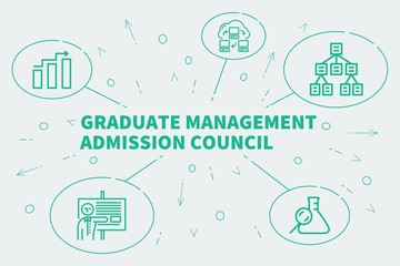 Business illustration showing the concept of graduate management admission council