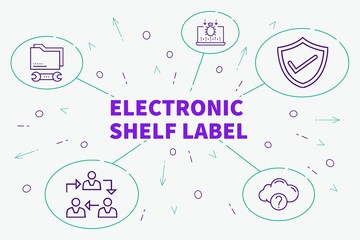 Business illustration showing the concept of electronic shelf label