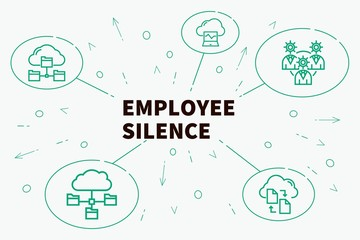 Business illustration showing the concept of employee silence
