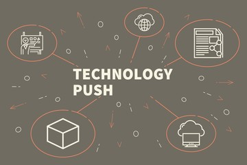Business illustration showing the concept of technology push
