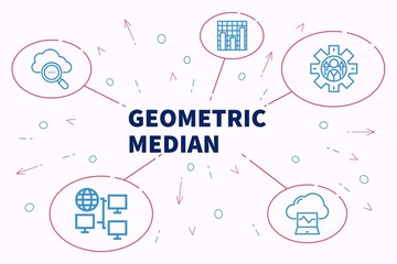 Business illustration showing the concept of geometric median