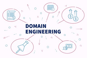 Business illustration showing the concept of domain engineering