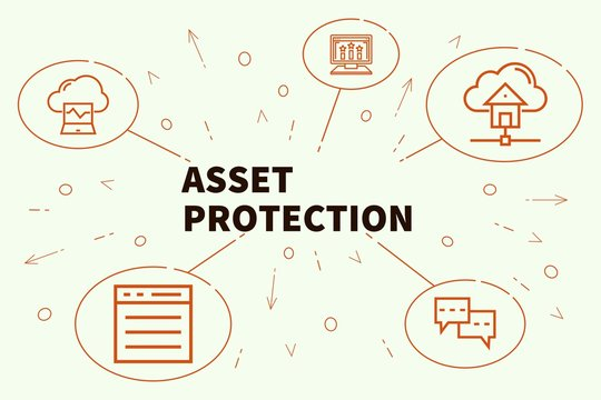 Business illustration showing the concept of asset protection