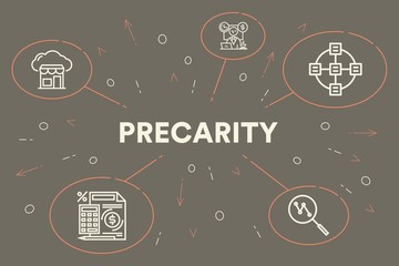 Business illustration showing the concept of precarity
