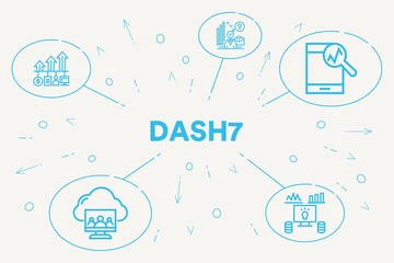 Business illustration showing the concept of dash7