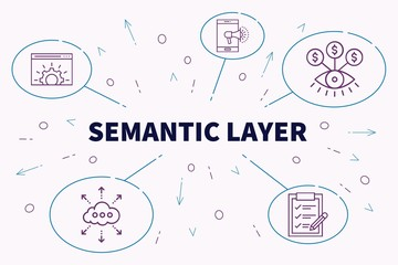 Business illustration showing the concept of semantic layer