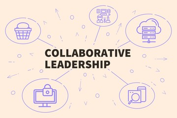 Business illustration showing the concept of collaborative leadership