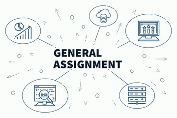 Business illustration showing the concept of general assignment