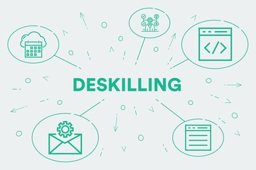 Business illustration showing the concept of deskilling