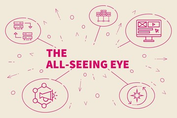 Business illustration showing the concept of the all-seeing eye
