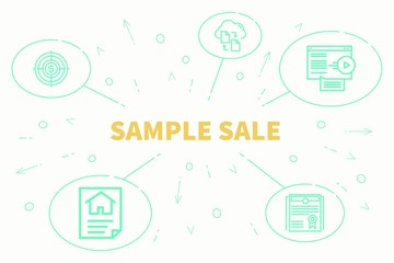 Business illustration showing the concept of sample sale
