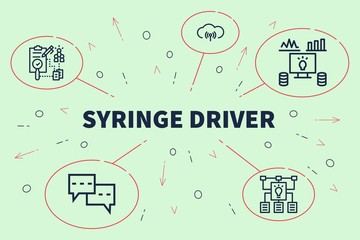 Business illustration showing the concept of syringe driver