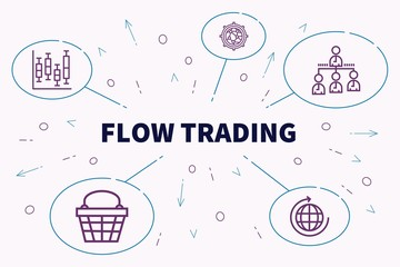 Business illustration showing the concept of flow trading