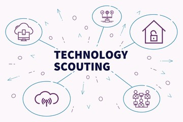 Business illustration showing the concept of technology scouting