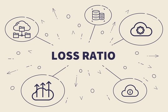 Business illustration showing the concept of loss ratio