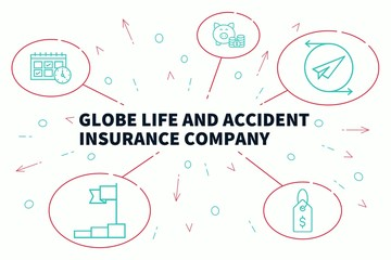 Business illustration showing the concept of globe life and accident insurance company