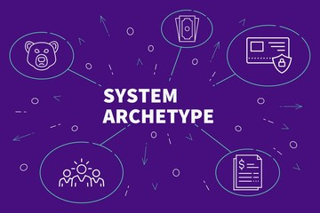 Business illustration showing the concept of system archetype