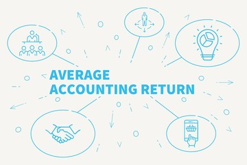 Business illustration showing the concept of average accounting return