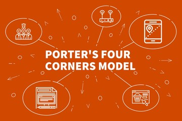 Business illustration showing the concept of porter's four corners model