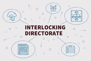Business illustration showing the concept of interlocking directorate