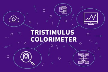 Business illustration showing the concept of tristimulus colorimeter