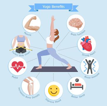Yoga benefits. Vector illustrations diagram.