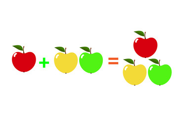 Examples with apples. Cartoon of mathematical addition, isolated on a white background. Vector