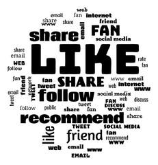 social network tag cloud