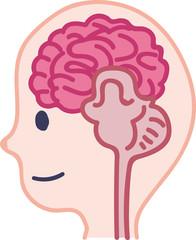 脳のイラスト素材