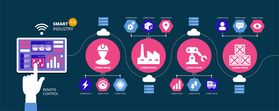 Abstract factory info graphic elements. Industry 4.0, automation, internet of things concepts and tablet with human machine interface.