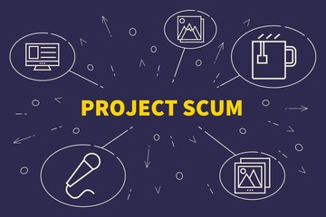Conceptual business illustration with the words project scum
