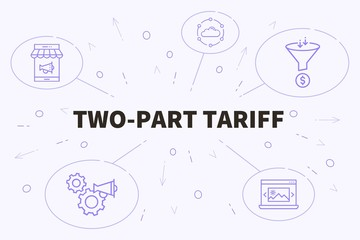 Conceptual business illustration with the words two-part tariff