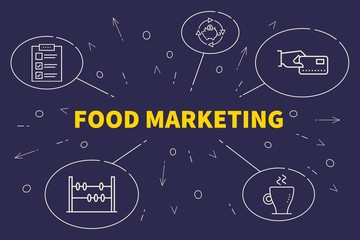 Conceptual business illustration with the words food marketing