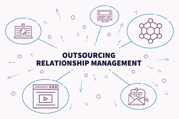 Conceptual business illustration with the words outsourcing relationship management
