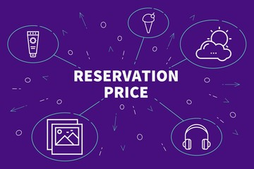 Conceptual business illustration with the words reservation price