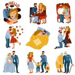 Developing Relations Set