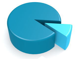 Blue pie chart with 10 percent