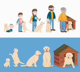 Child growth vector dog growing and aging concept from baby or puppy to aged man or old pet character illustration set of the cycle of life from childhood to elderly isolated on background